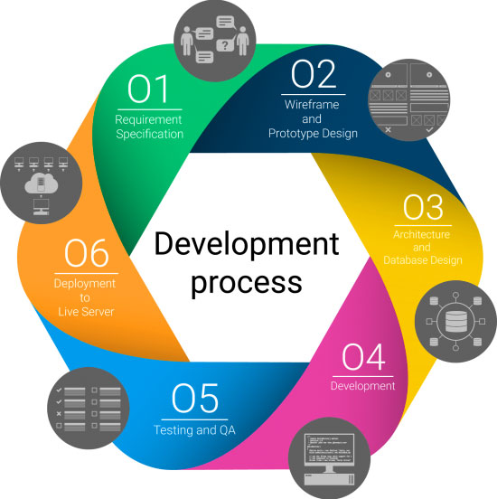 Mindset Kuno Penjajah Ekosistem Software Development Indonesia - Part 4